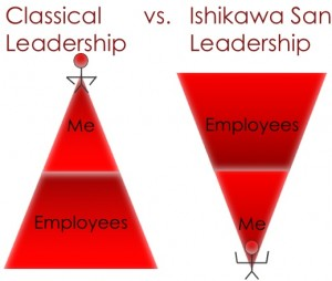 amel-karboul-ishikawa-san-leadership